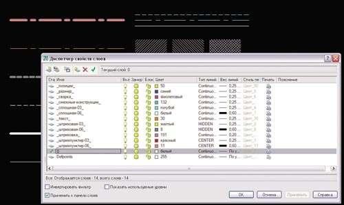 Розроблення стандартного підходу до випуску електронної конструкторської документації в програмному середовищі Autodesk