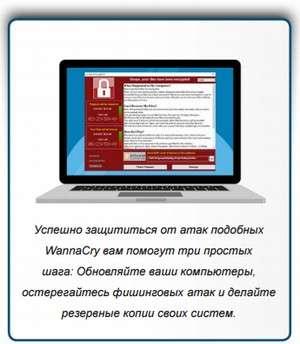 WannaCry - уроки по захисту