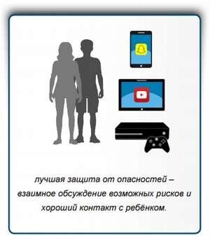 Безпека дітей в мережі