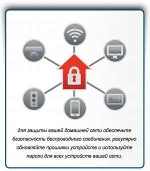 Безпека домашньої мережі