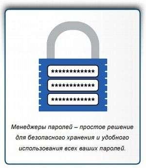 Менеджер паролів