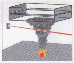 Розміщення пожежних сповіщувачів: вітчизняні та зарубіжні норми. Частина 4