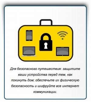 Подорожі та інформаційна безпека